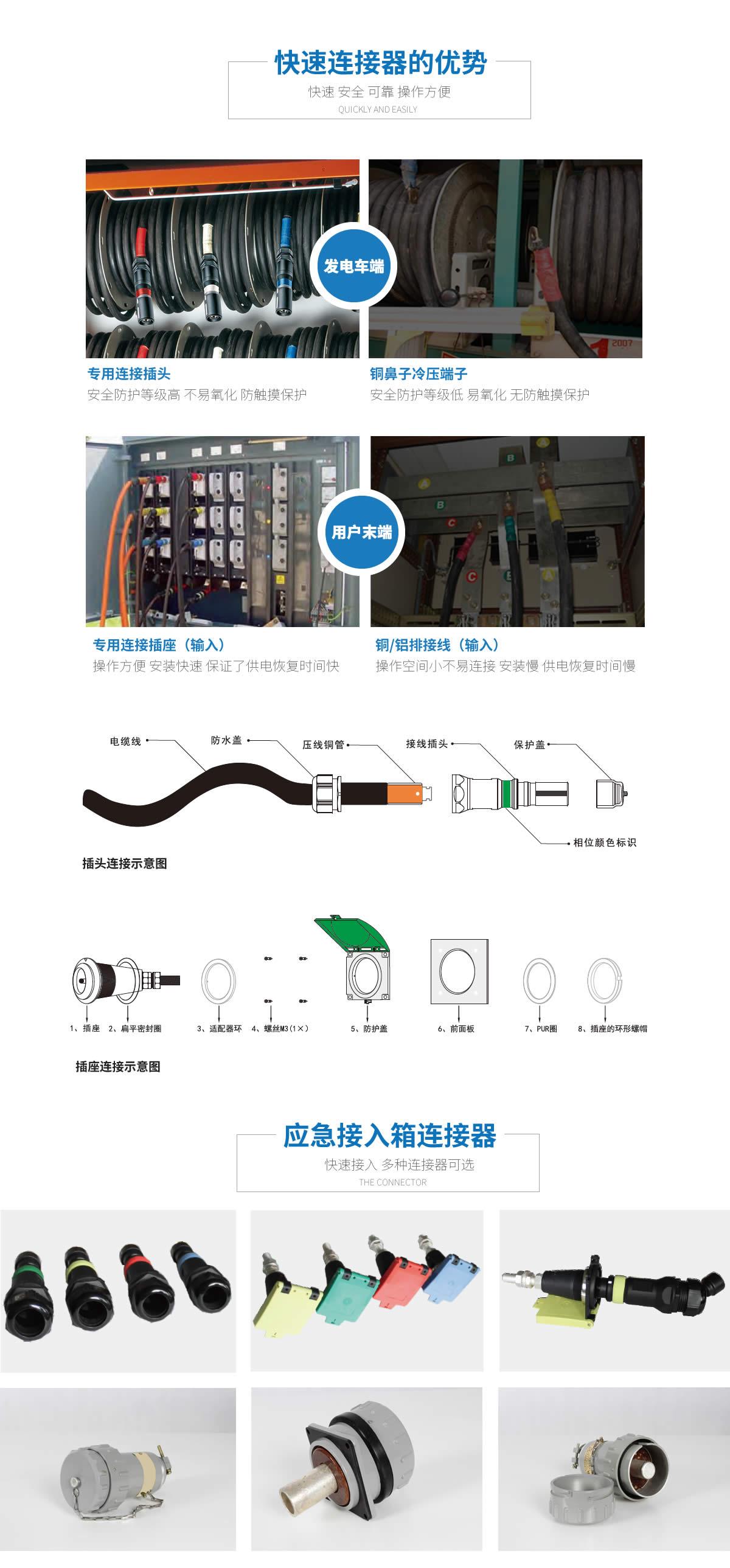 应急发电车快速接入装置的快速连接器的优势及种类