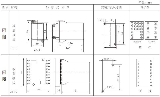 DL-23C外形及开孔尺寸