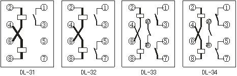 DL-34结构和原理