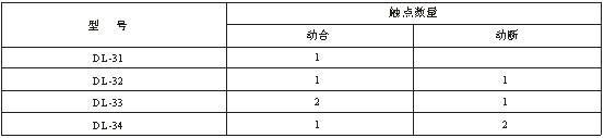 DL-34技术数据
