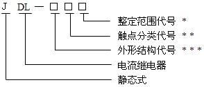 JDL-13型号命名原理、结构及特点