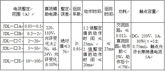 JDL-13主要技术数据