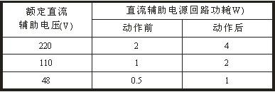 JL-11型号列表
