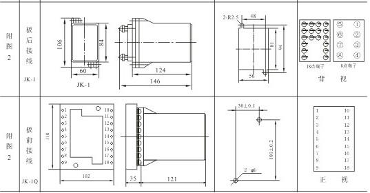 JL8-21必赢appbwin外形尺寸及开孔尺寸