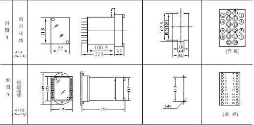 JL8-32必赢appbwin外形尺寸及开孔尺寸