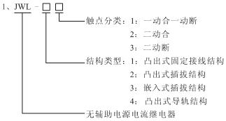 JWL-32必赢appbwin型号分类及其含义
