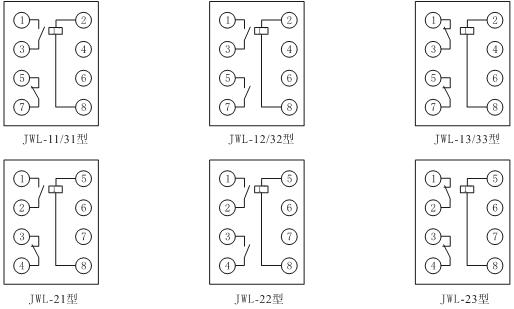 JWL-32必赢appbwin内部接线图1