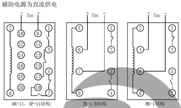 LGL-110辅助电源为直流供电1