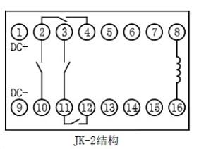 LGL-110辅助电源为直流流供电2