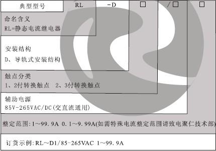 RL-1D/RL-2D型号命名及含义