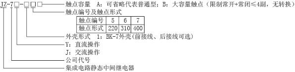 JZ-7Y-15静态中间必赢appbwin