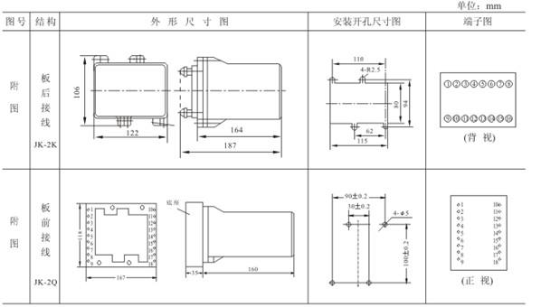 ZC-23外形及开孔尺寸