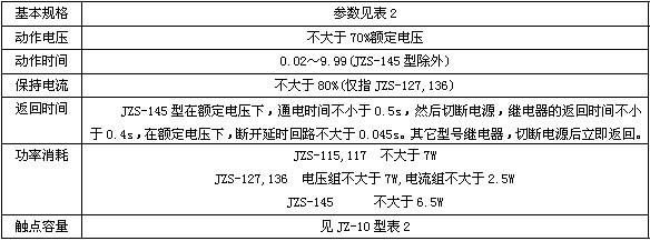 JZS-127主要技术数据