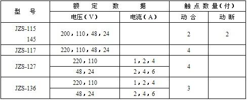 JZS-117型号列表