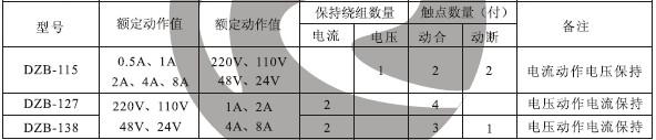 DZB-127主要技术参数