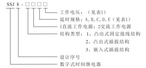 SSJ-32C型号分类及含义