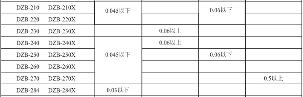 DZB-259,DZB-259X动作时间,返回时间。