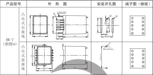 JZS-7/145、JZS-7/147外形及安装开孔尺寸图
