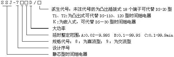 SSJ-79BD、SSJ-79BD/K型号及其含义