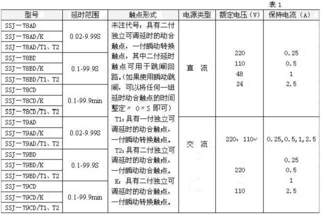 SSJ-79BD、SSJ-79BD/K延时整定范围