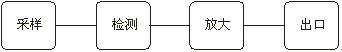 JX-11工作原理
