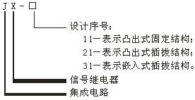 JX-11必赢appbwin型号名称1