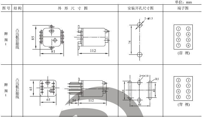JX-11外形及开孔尺寸1