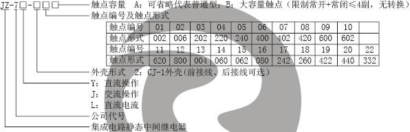 JZ-7Y-313静态中间必赢appbwin