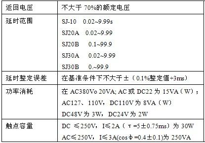 SJ-12B技术参数
