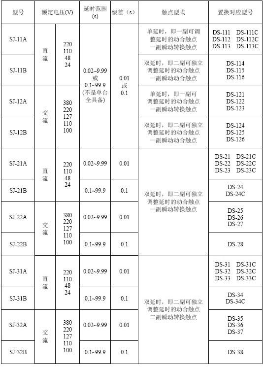 SJ-12B相关型号