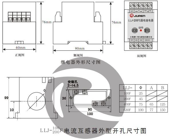 LLJ-1000F(S)产品外型及安装开孔尺寸图(mm)