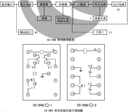 SS-94B/1-2接线图
