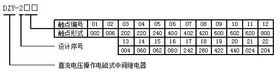 DZJ-214、DZJ-214型号及含义