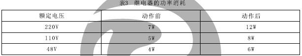 SS-94/3功率消耗表