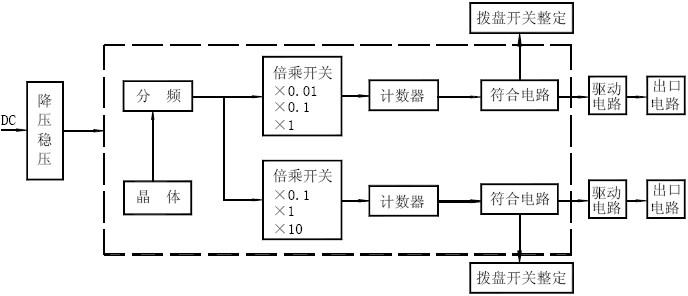 SS-54产品原理