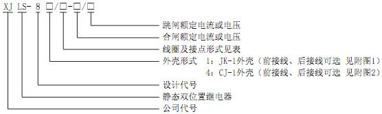 XJLS-81/002型号及命名含义