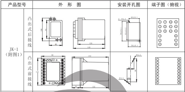 XJLS-84/132A外形及开孔尺寸