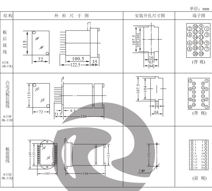 JZY-216、JZJ-216中间必赢appbwin外形及安装开孔尺寸图