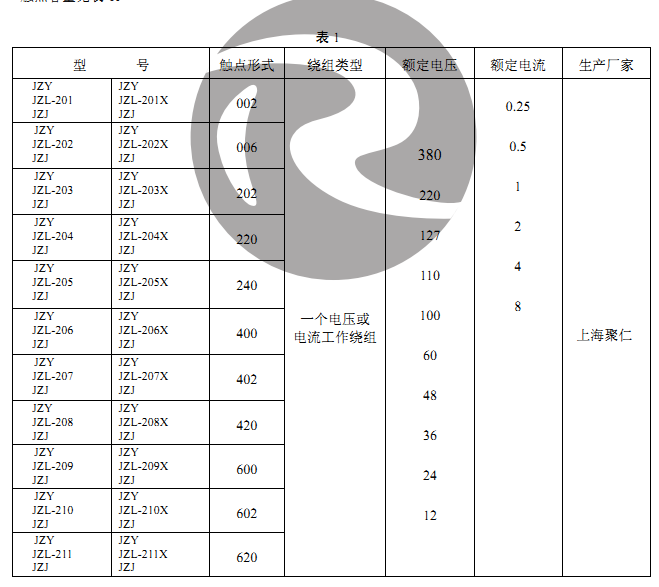 JZY-201、JZJ-201中间必赢appbwin型号说明