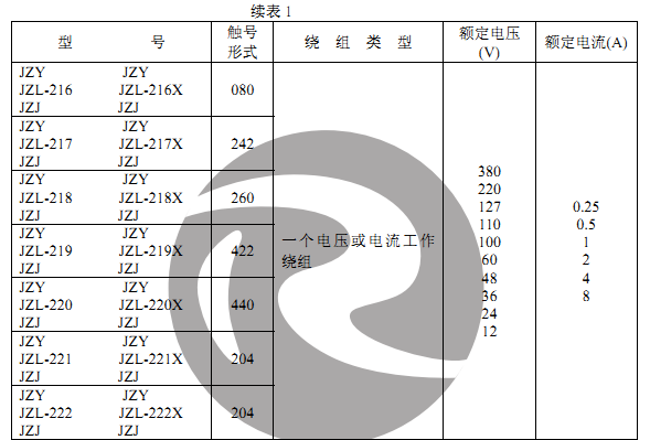 JZY-216、JZJ-216主要技术数据