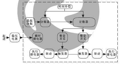 JSS-16工作原理