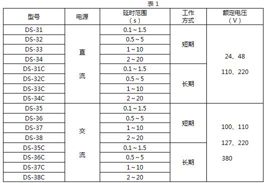 DS-33C技术要求