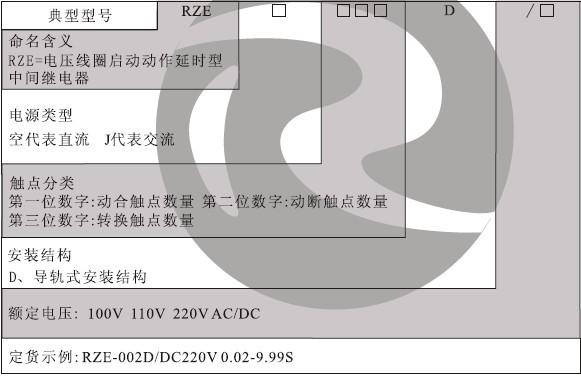 RZE-D型号分类及含义
