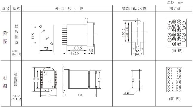 DZS-235外形及安装开孔尺寸图