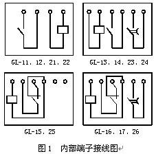 GL-15反时限过流必赢appbwin接线图