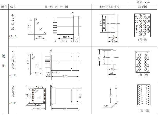 ZJL-206外形及安装开孔尺寸图