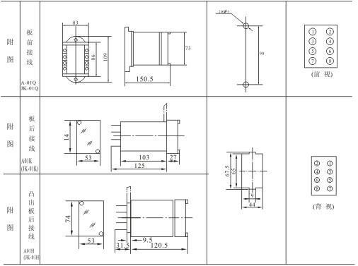 DX-31B、DX-32B外形结构及安装开孔尺寸