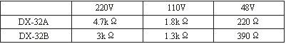 DX-31B、DX-32B系列信号必赢appbwin技术参数