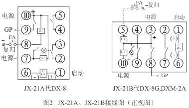 JX-11必赢appbwin型号名称2