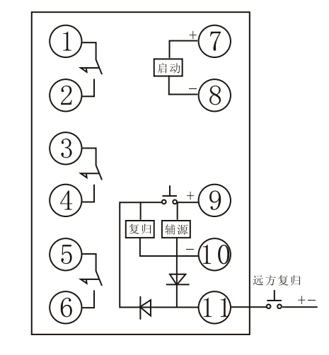 RX-D信号必赢appbwin主要技术参数